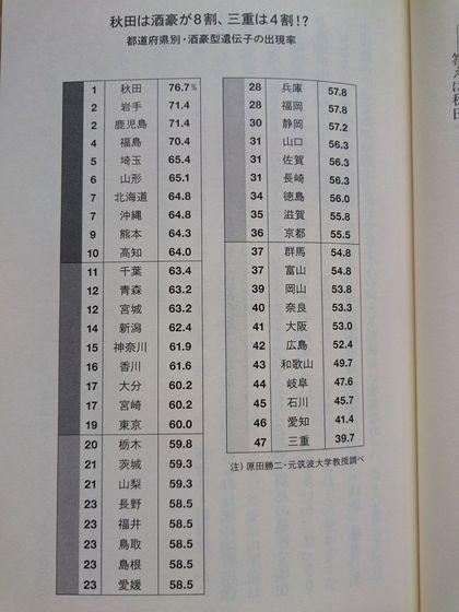 酒豪都道府県ベスト10.JPG
