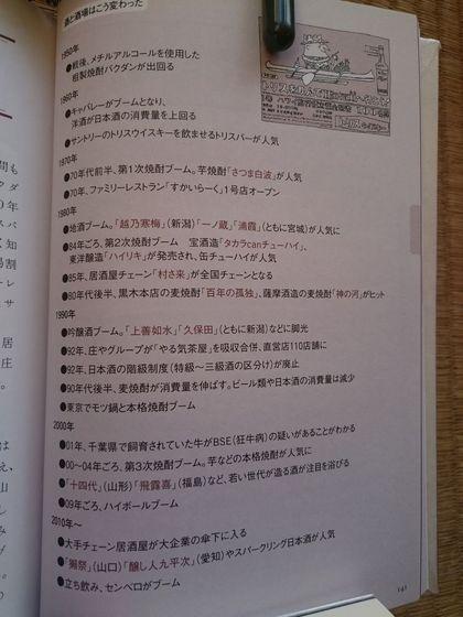 人気の日本酒の変遷.JPG