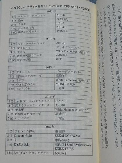 カラオケ年間ランキング.JPG